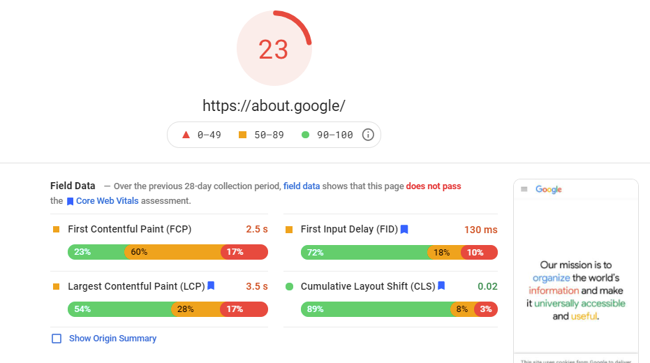 Pagespeed insight core web vitals score for Google's about website